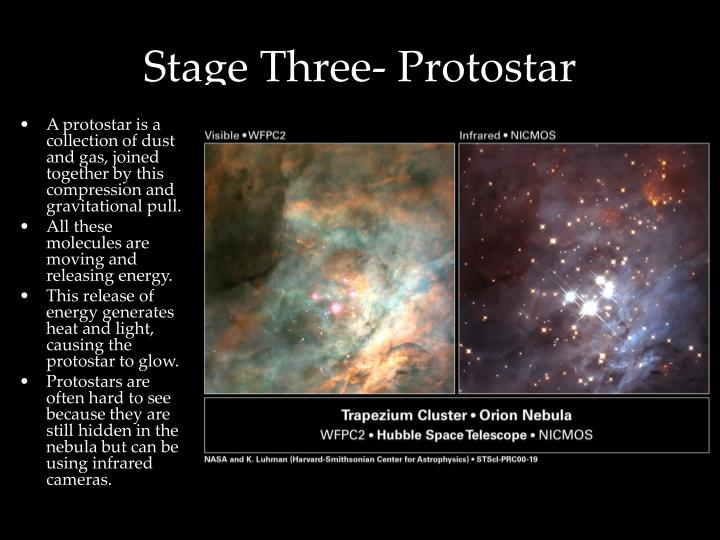 Stage Three- Protostar