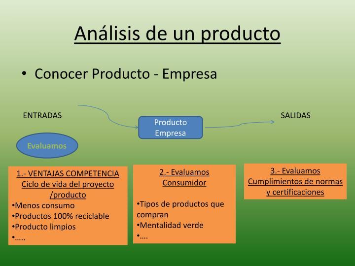 Análisis de un producto