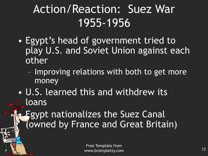 Action/Reaction:  Suez War 1955-1956