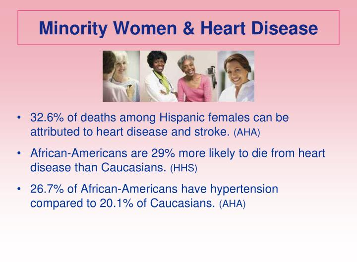 Minority Women & Heart Disease