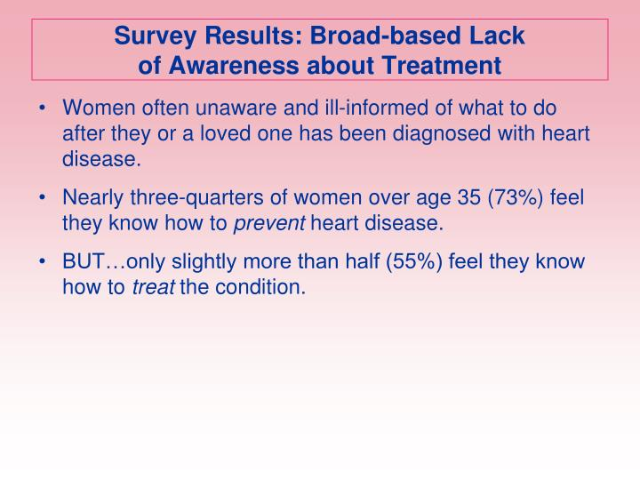 Survey Results: Broad-based Lack