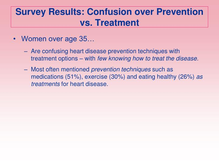 Survey Results: Confusion over Prevention vs. Treatment