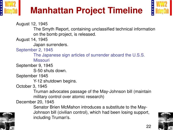 the manhattan project timeline The manhattan project national historical park is composed of the three principal locations where work was completed as part of the manhattan project: .