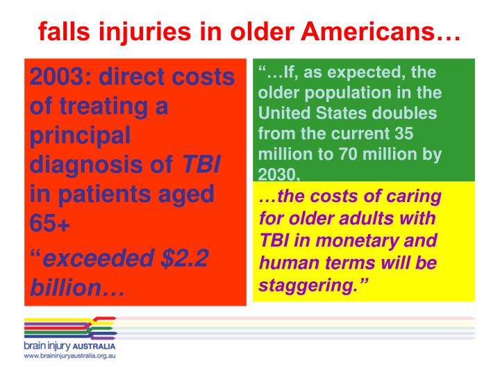falls injuries in older Americans…