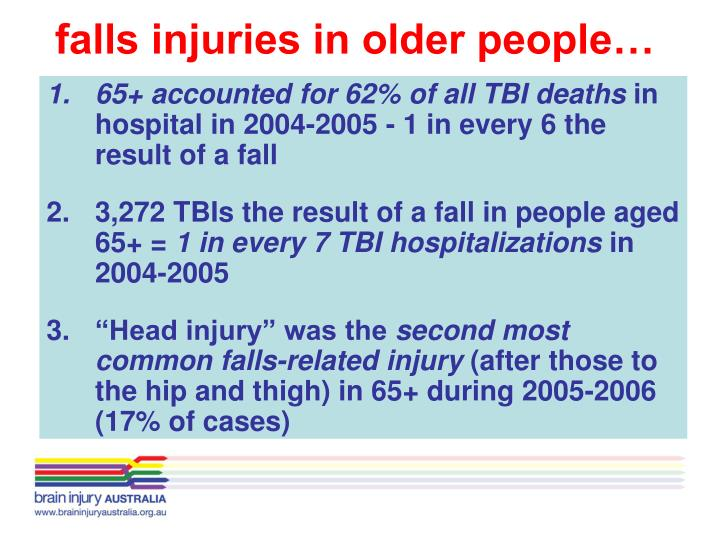 falls injuries in older people…