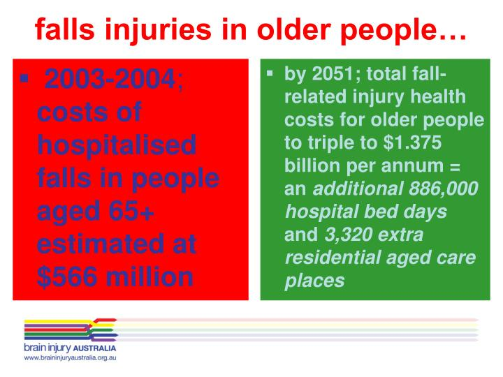 by 2051; total fall-related injury