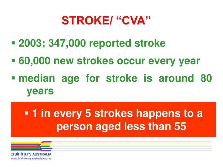 """STROKE/ """"CVA"""""""