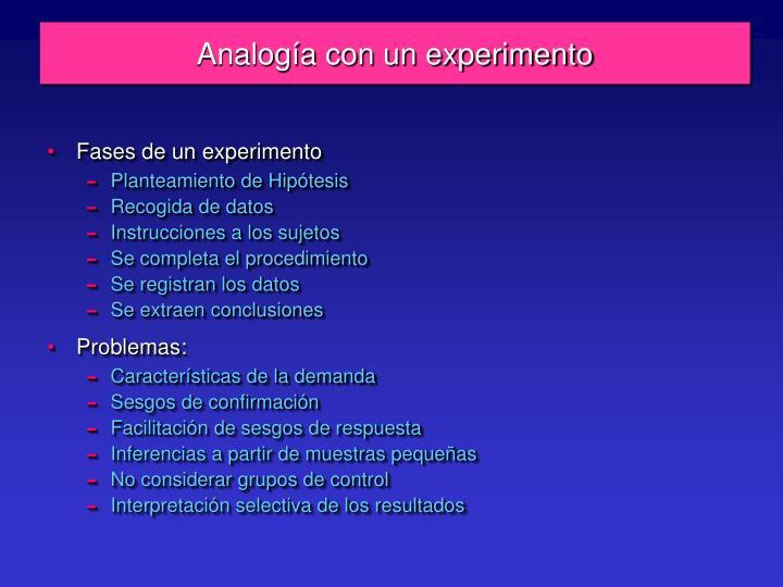 Analogía con un experimento