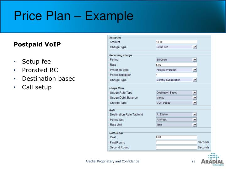 Price Plan – Example