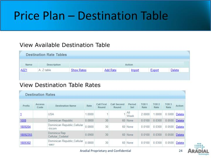 Price Plan – Destination Table