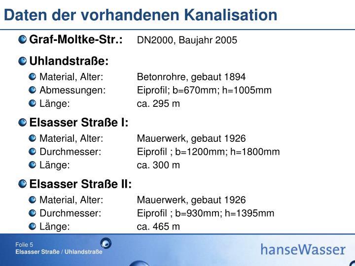 Daten der vorhandenen Kanalisation