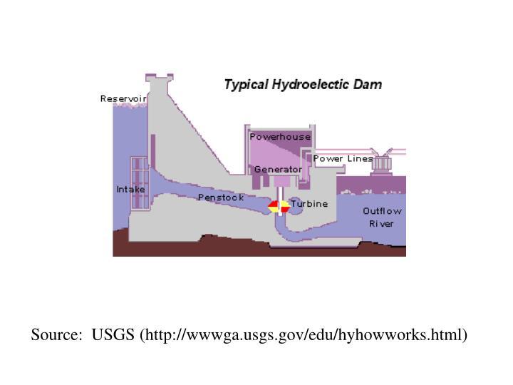 Source:  USGS (http://wwwga.usgs.gov/edu/hyhowworks.html)