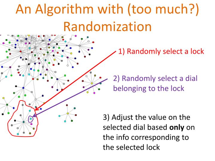 An Algorithm with (too much?) Randomization