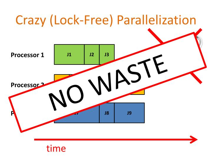 Crazy (Lock-Free) Parallelization