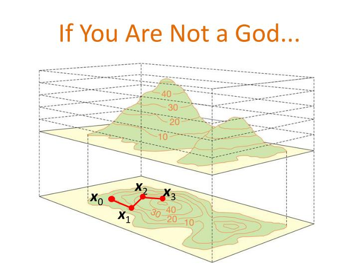 If You Are Not a God...