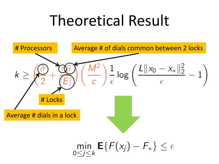 Theoretical Result