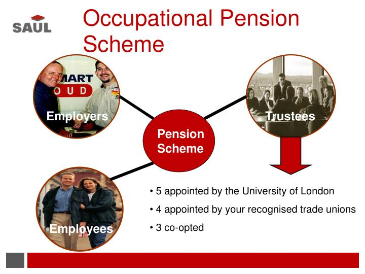 Occupational Pension Scheme