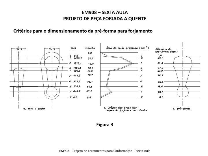 Critérios para o dimensionamento da pré-forma para forjamento