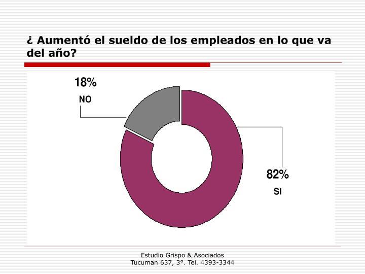 ¿ Aumentó el sueldo de los empleados en lo que va del año?