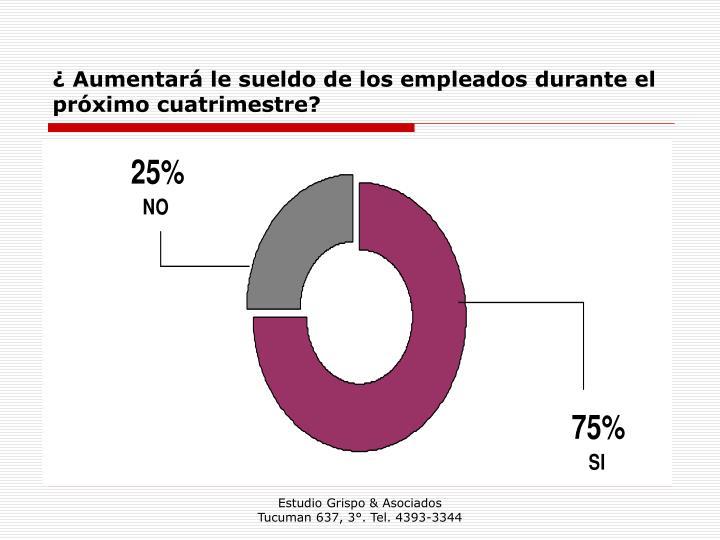 ¿ Aumentará le sueldo de los empleados durante el próximo cuatrimestre?