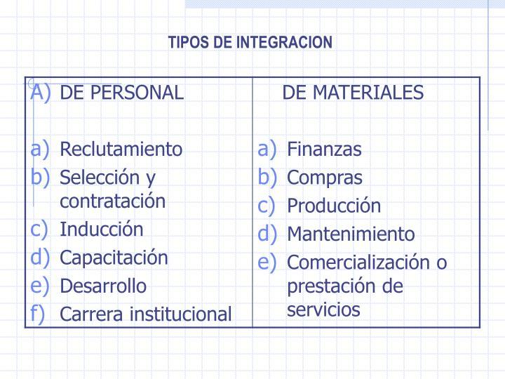 TIPOS DE INTEGRACION