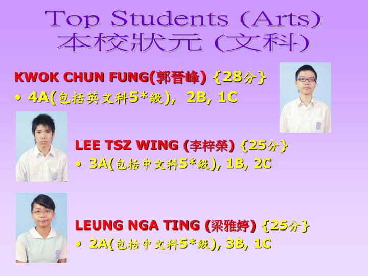 Top Students (Arts)