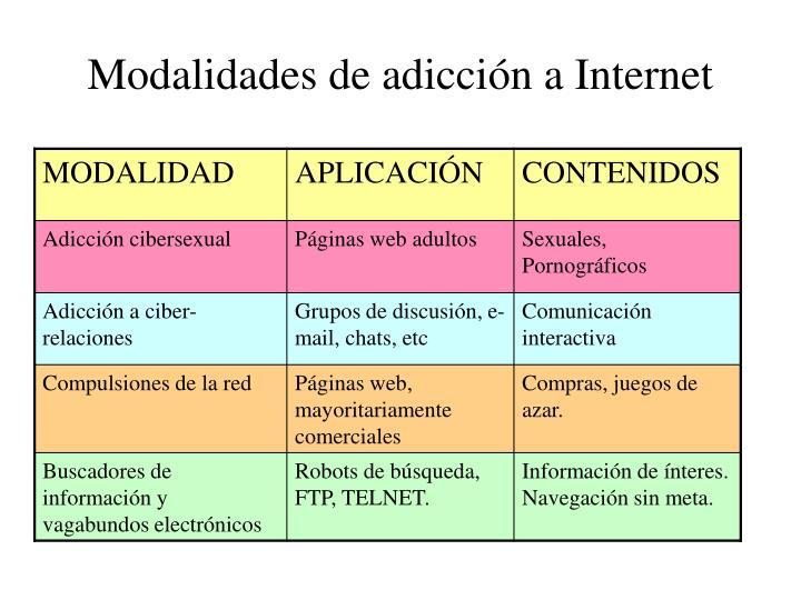 Modalidades de adicción a Internet