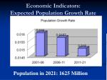 economic indicators expected population growth rate