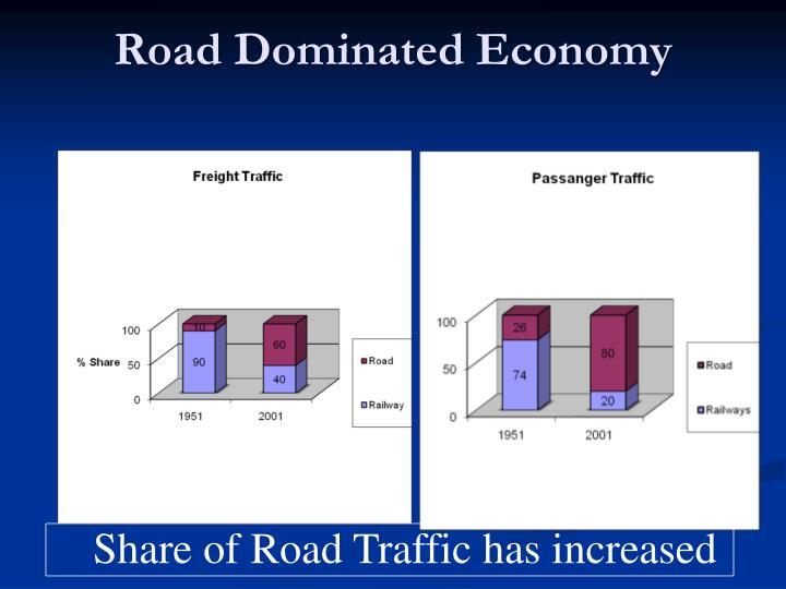 Road Dominated Economy