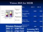 vision 2021 for mdr