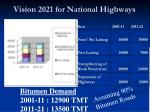 vision 2021 for national highways
