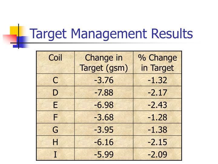 Target Management Results