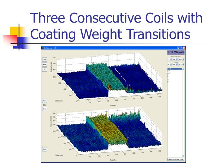 Three Consecutive Coils with Coating Weight Transitions