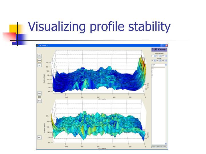 Visualizing profile stability