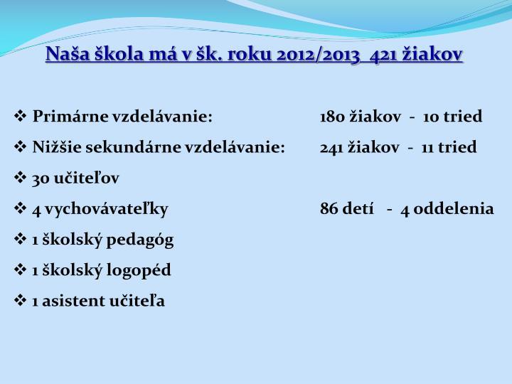 Naša škola má v šk. roku 2012/2013  421 žiakov
