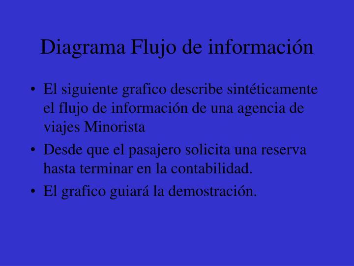 Diagrama Flujo de información