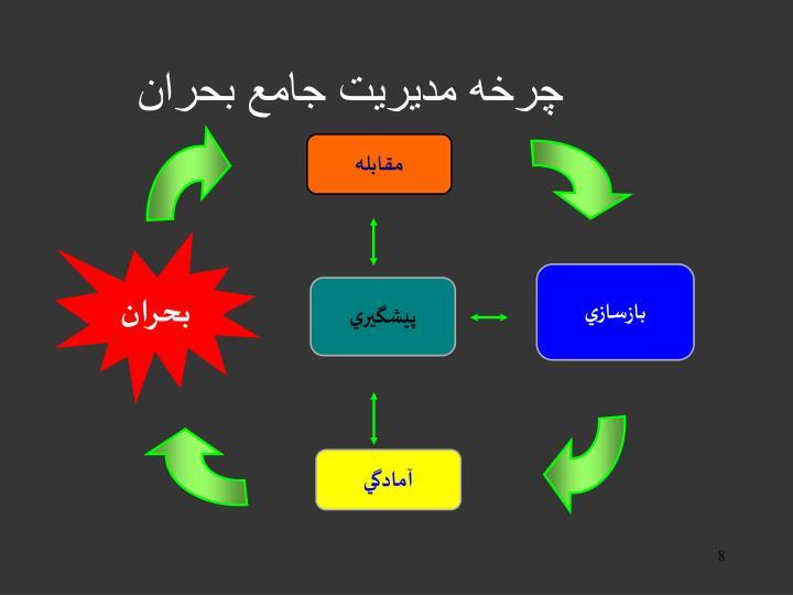 چرخه مديريت جامع بحران