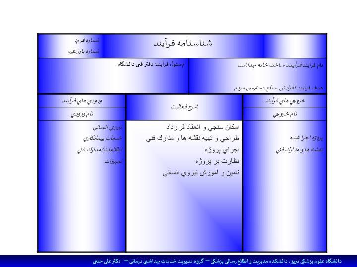 دانشگاه علوم پزشکی تبریز، دانشکده