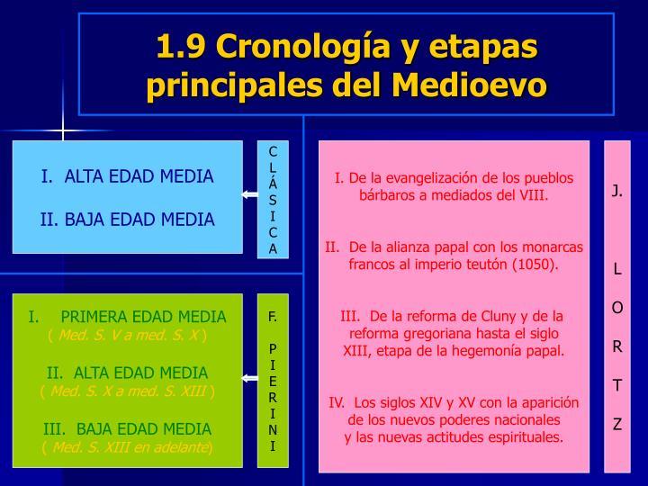 1.9 Cronología y etapas principales del Medioevo
