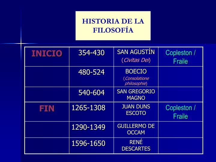 HISTORIA DE LA