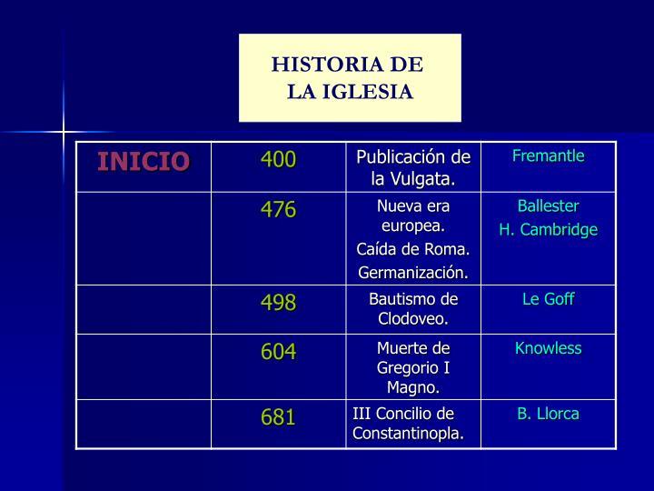 HISTORIA DE