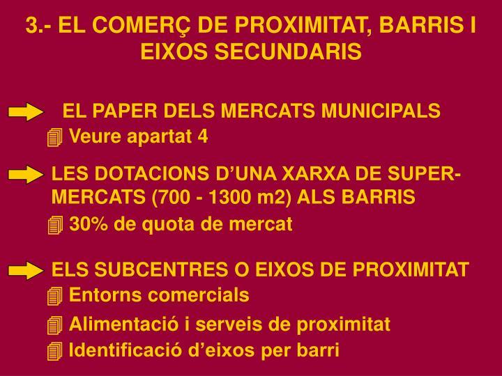 EL PAPER DELS MERCATS MUNICIPALS