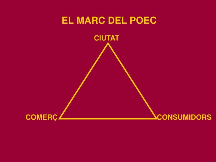 EL MARC DEL POEC