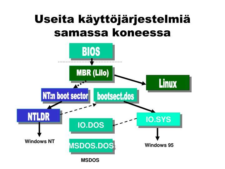Useita käyttöjärjestelmiä samassa koneessa