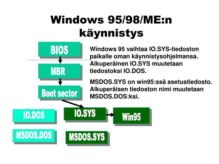 Windows 95/98/ME:n käynnistys