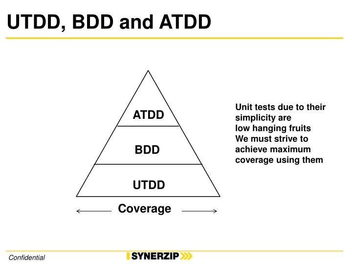 UTDD, BDD and ATDD