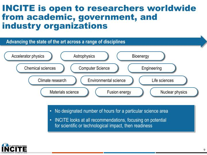 INCITE is open to researchers worldwide