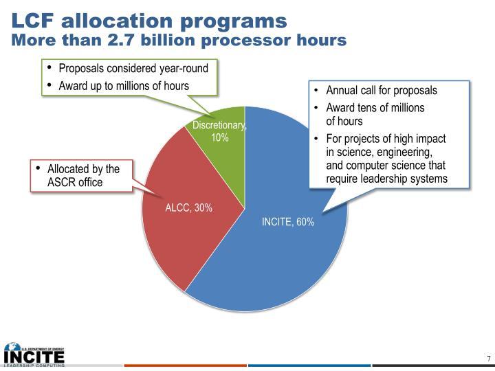 LCF allocation programs