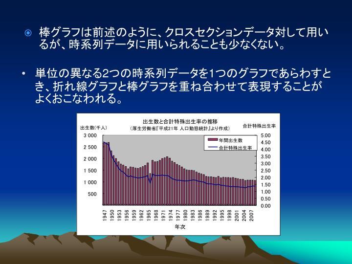 棒グラフは前述のように、クロスセクションデータ対して用いるが、時系列データに用いられることも少なくない。