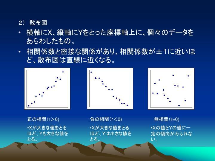 2) 散布図